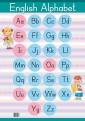 Алфавит английский. Образцы письменных букв (настенный плакат)